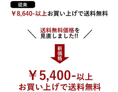 送料無料価格の見直しについて。